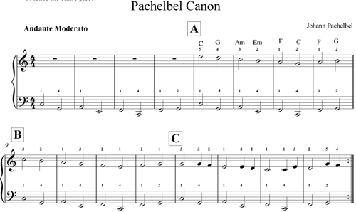 Pachelbel's Canon arranged for solo and group playing by Anne Ku